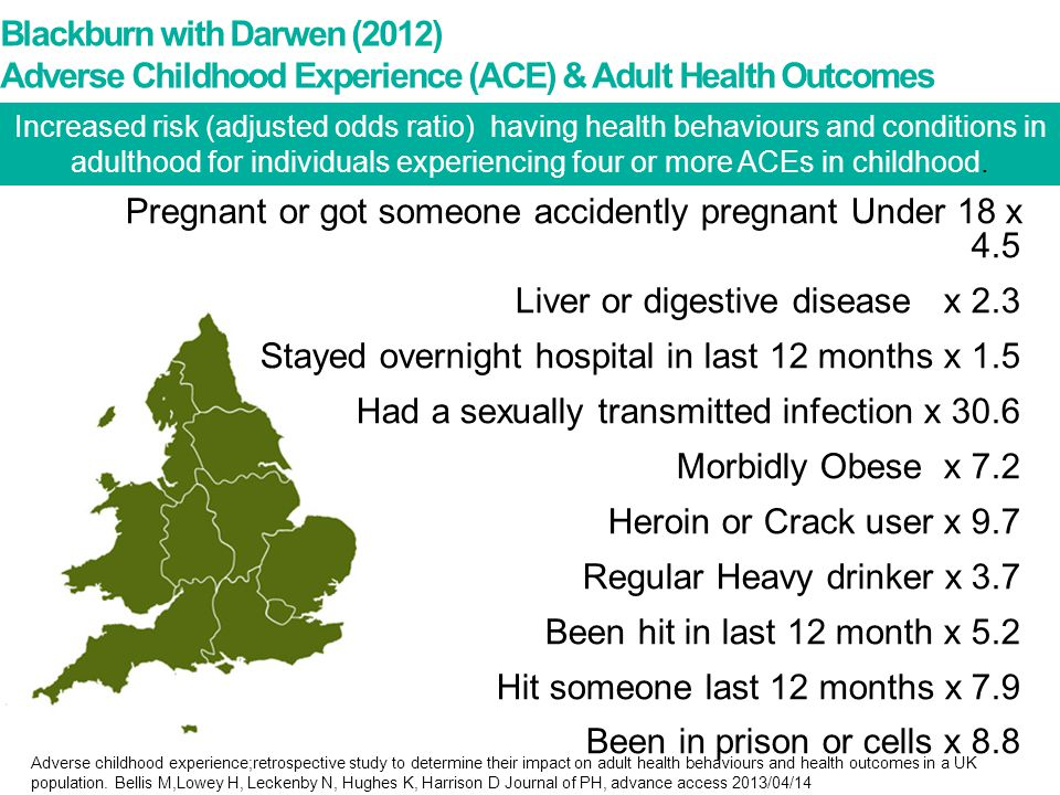 Blackburn with Darwen (2012) Adverse Childhood Experience (ACE) & Adult Health Outcomes Pregnant or got someone accidently pregnant Under 18 x 4.5 Liv