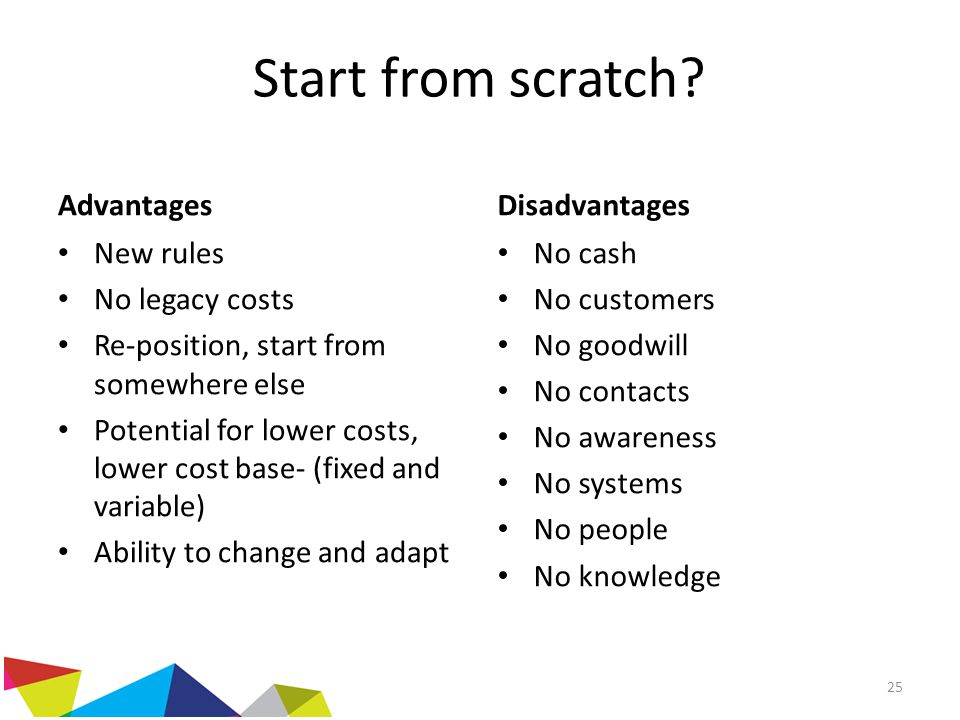 Start from scratch? Advantages New rules No legacy costs Re-position, start from somewhere else Potential for lower costs, lower cost base- (fixed and