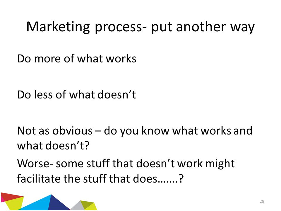 Marketing process- put another way Do more of what works Do less of what doesn't Not as obvious – do you know what works and what doesn't? Worse- some