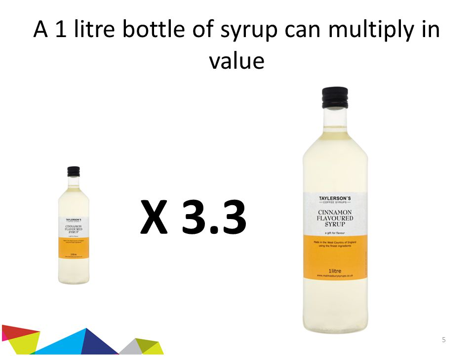 A 1 litre bottle of syrup can multiply in value X 3.3 5