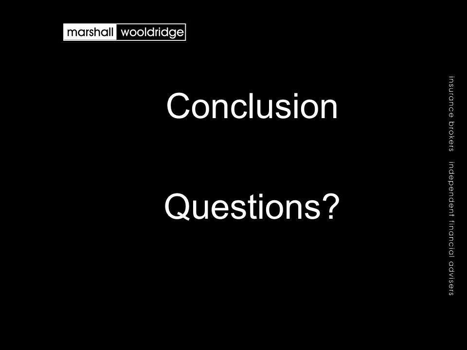 Conclusion Questions