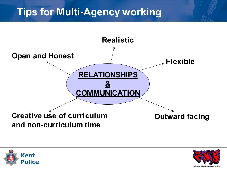 RELATIONSHIPS & COMMUNICATION Realistic Flexible Outward facing Creative use of curriculum and non-curriculum time Open and Honest Tips for Multi-Agen