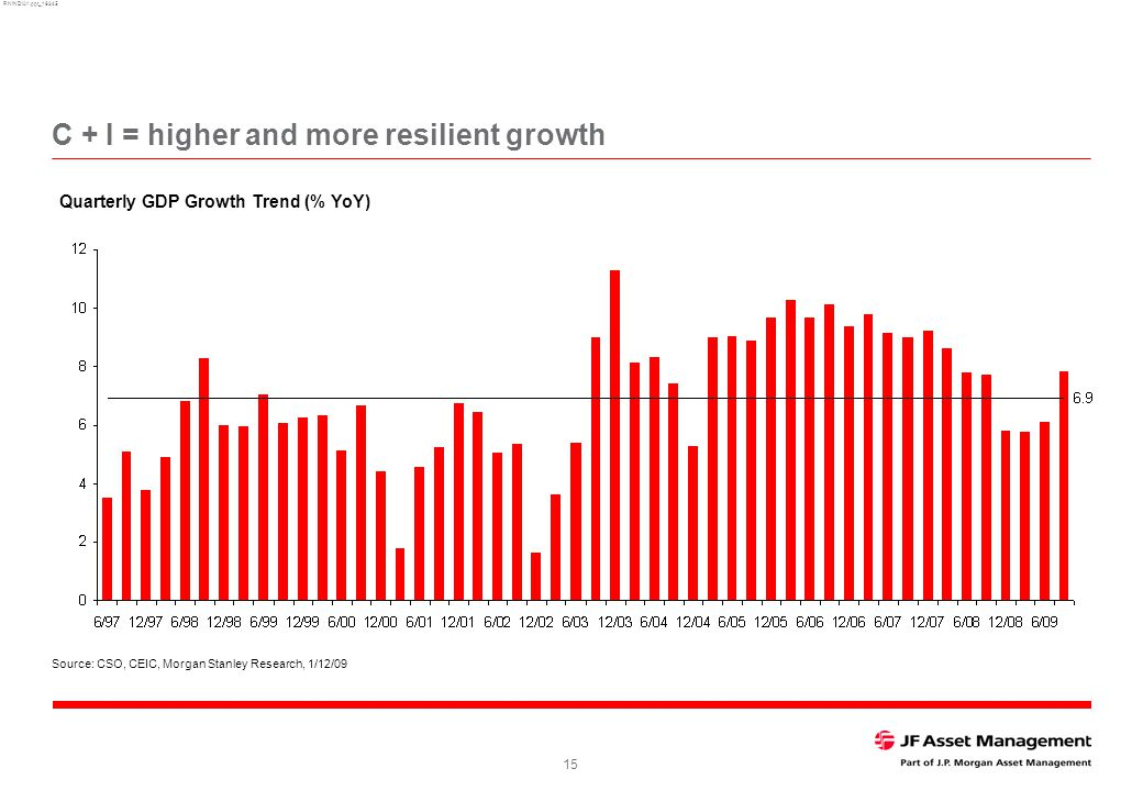 RNINDIA1.ppt_16345 15 C + I = higher and more resilient growth Source: CSO, CEIC, Morgan Stanley Research, 1/12/09 Quarterly GDP Growth Trend (% YoY)
