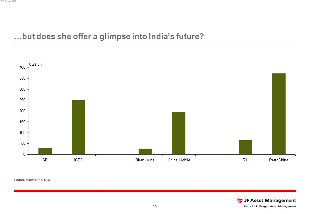 RNINDIA1.ppt_16345 39 …but does she offer a glimpse into India's future Source: FactSet, 15/1/10