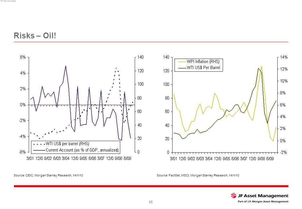RNINDIA1.ppt_16345 46 Risks – Oil! Source: CEIC, Morgan Stanley Research, 14/1/10Source: FactSet, MSCI, Morgan Stanley Research, 14/1/10