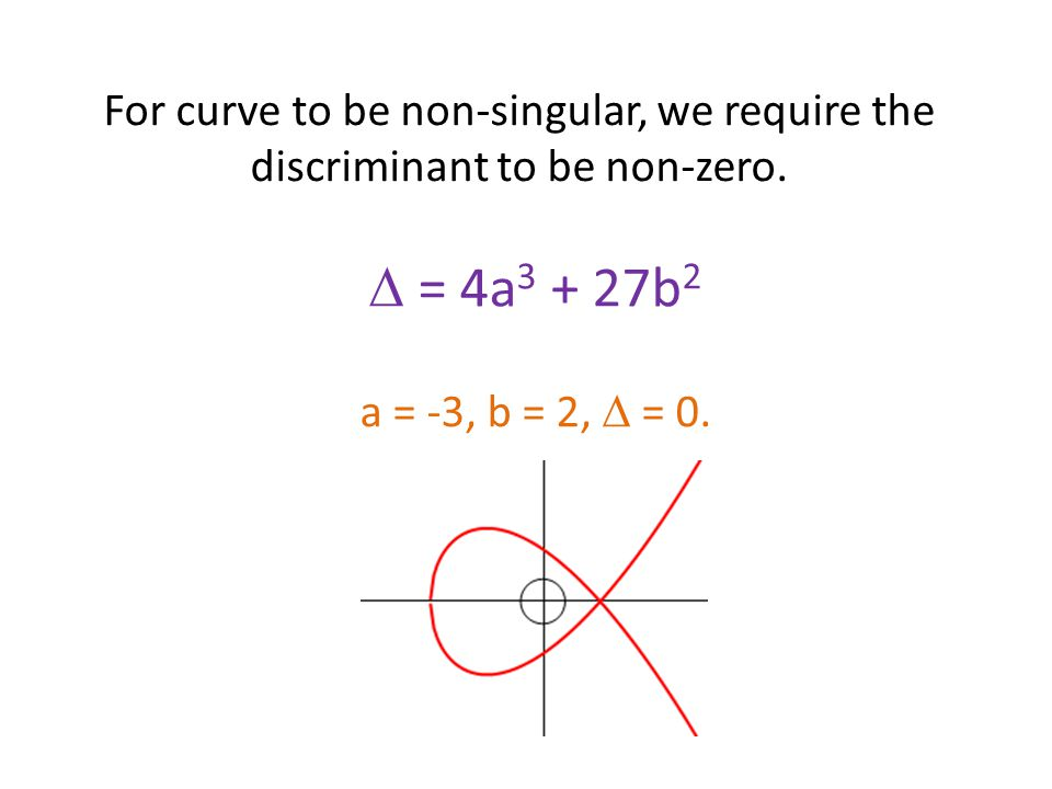 For curve to be non-singular, we require the discriminant to be non-zero.