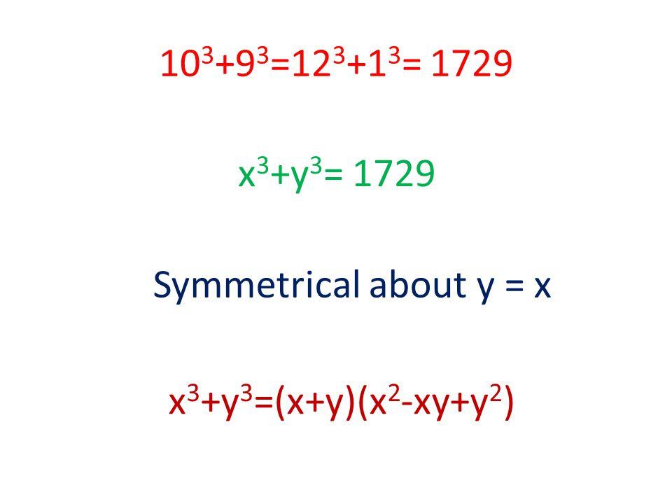10 3 +9 3 =12 3 +1 3 = 1729 x 3 +y 3 = 1729 Symmetrical about y = x x 3 +y 3 =(x+y)(x 2 -xy+y 2 )