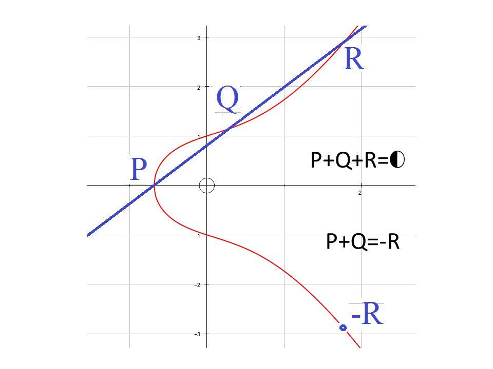 P+Q+R= 0 P+Q=-R