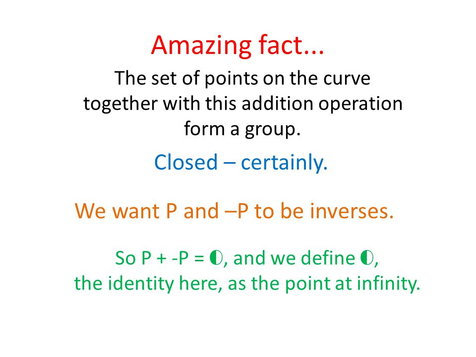 Amazing fact... The set of points on the curve together with this addition operation form a group.