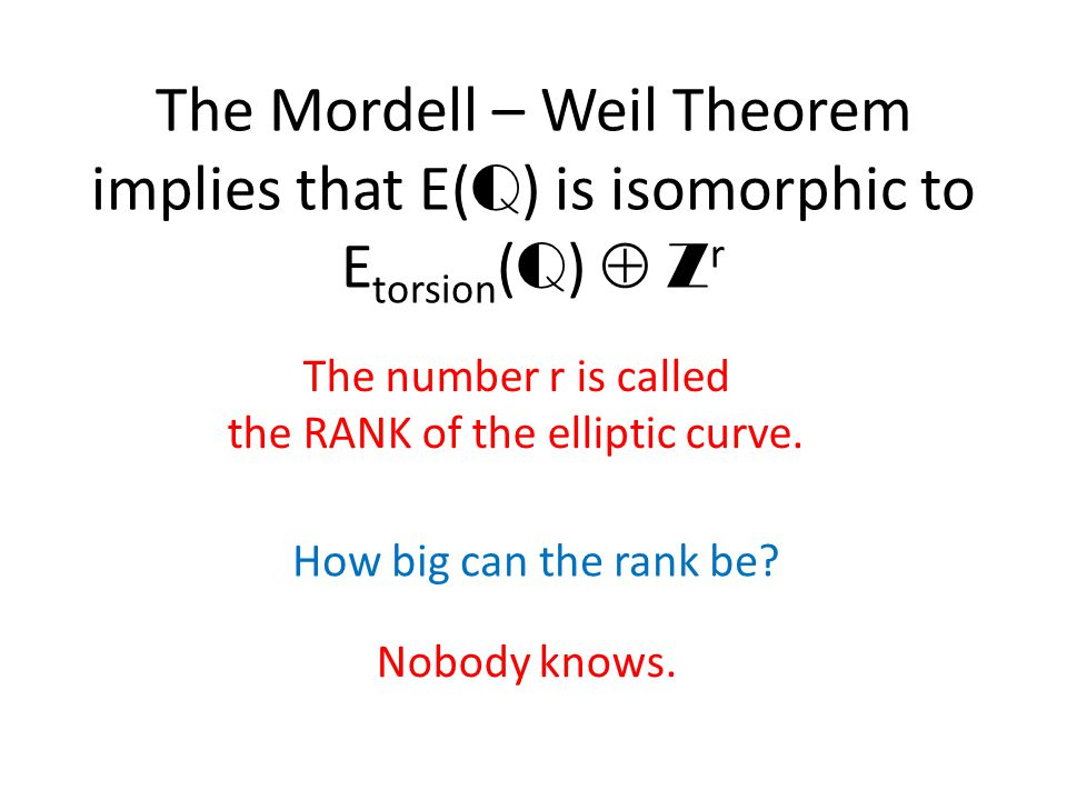 The Mordell – Weil Theorem implies that E( Q ) is isomorphic to E torsion ( Q )  Z r The number r is called the RANK of the elliptic curve.