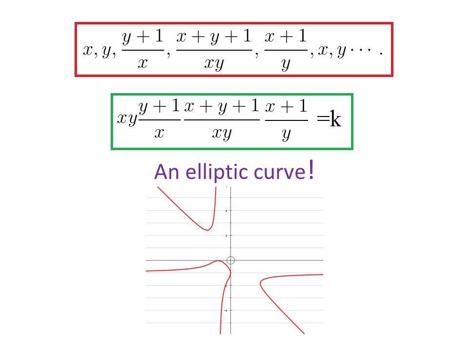 An elliptic curve !