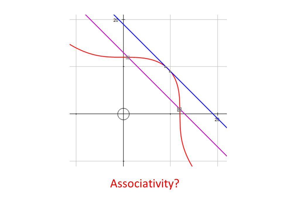 Period-4 cycle PARI- elliptic curve with 4-torsion.
