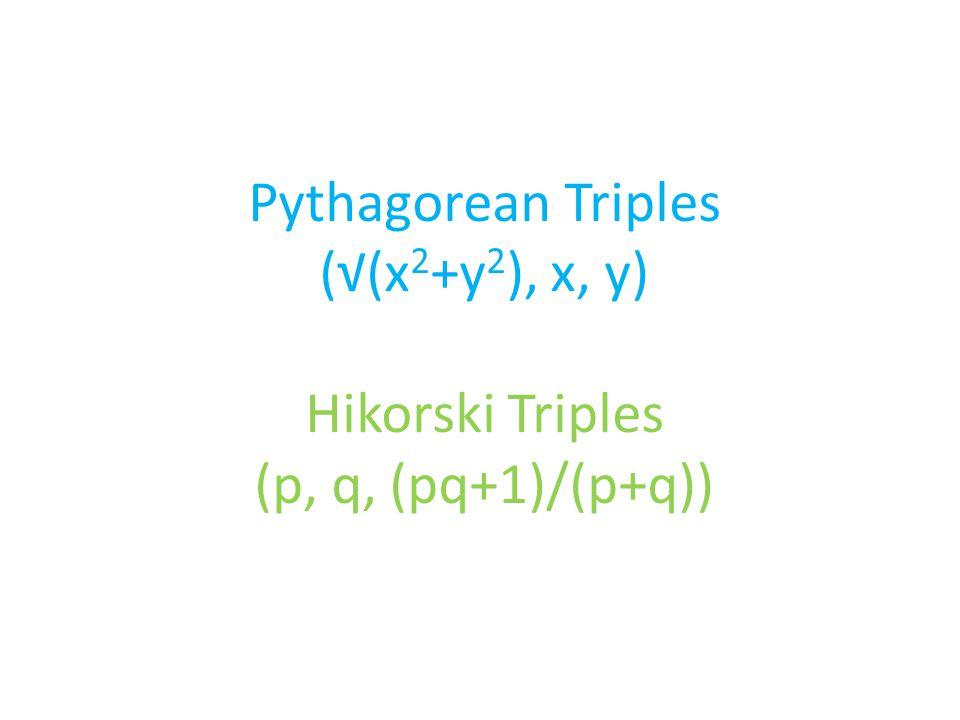 Pythagorean Triples (√(x 2 +y 2 ), x, y) Hikorski Triples (p, q, (pq+1)/(p+q))