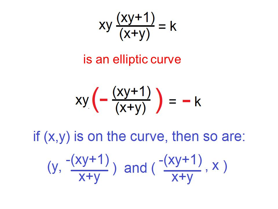is an elliptic curve