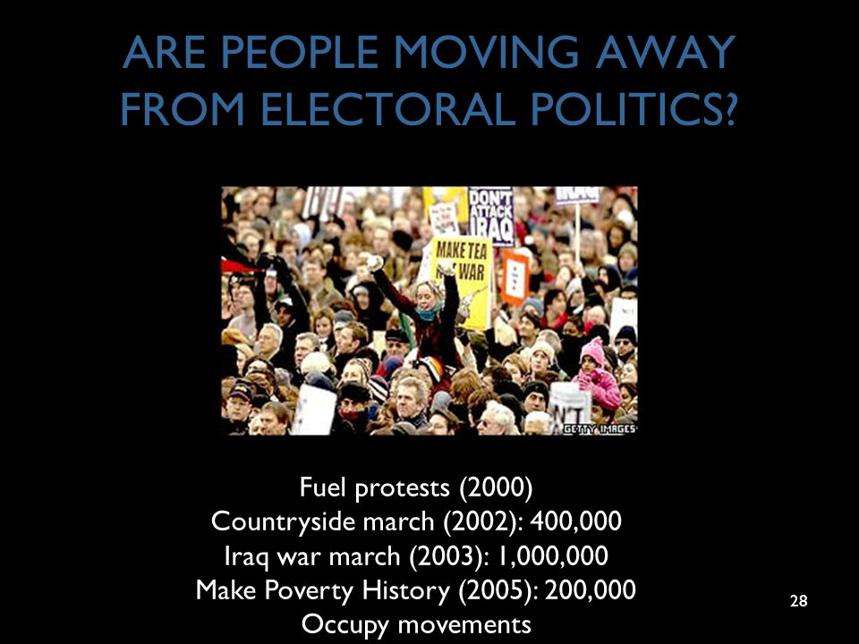 28 ARE PEOPLE MOVING AWAY FROM ELECTORAL POLITICS.