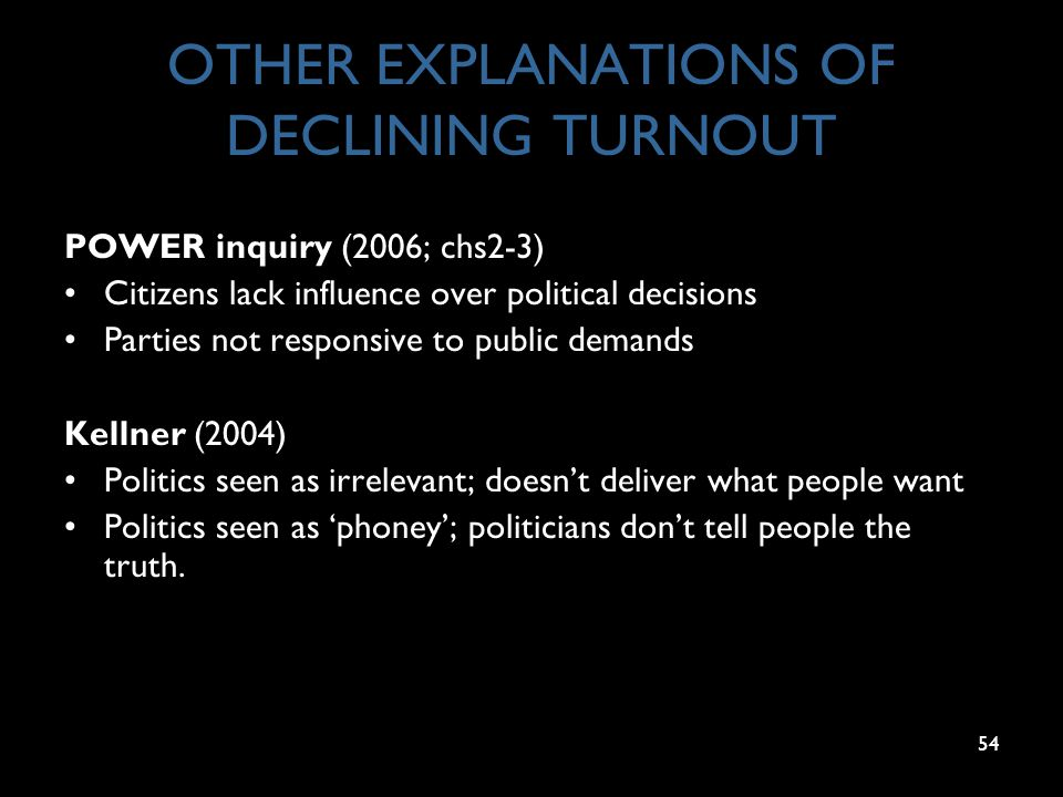 54 OTHER EXPLANATIONS OF DECLINING TURNOUT POWER inquiry (2006; chs2-3) Citizens lack influence over political decisions Parties not responsive to public demands Kellner (2004) Politics seen as irrelevant; doesn't deliver what people want Politics seen as 'phoney'; politicians don't tell people the truth.