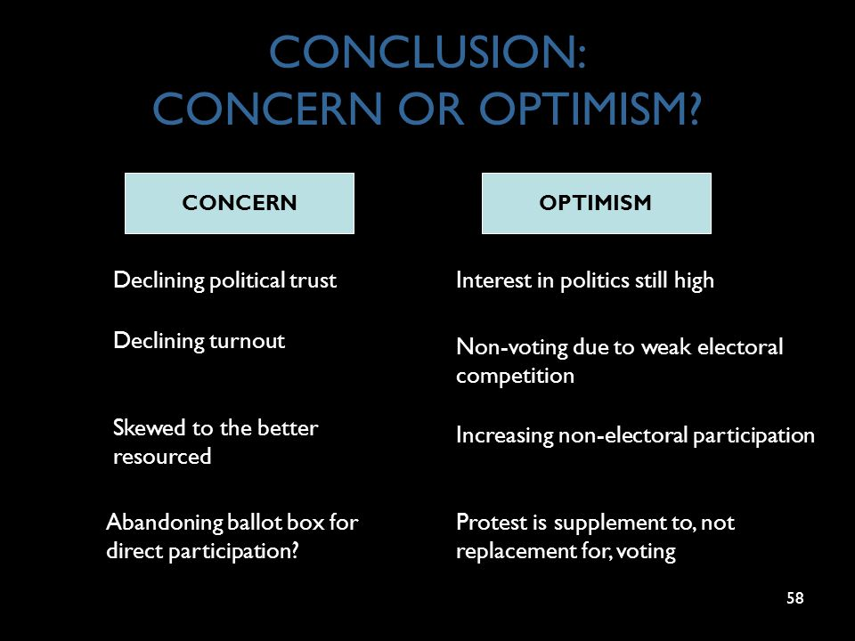 58 CONCLUSION: CONCERN OR OPTIMISM.