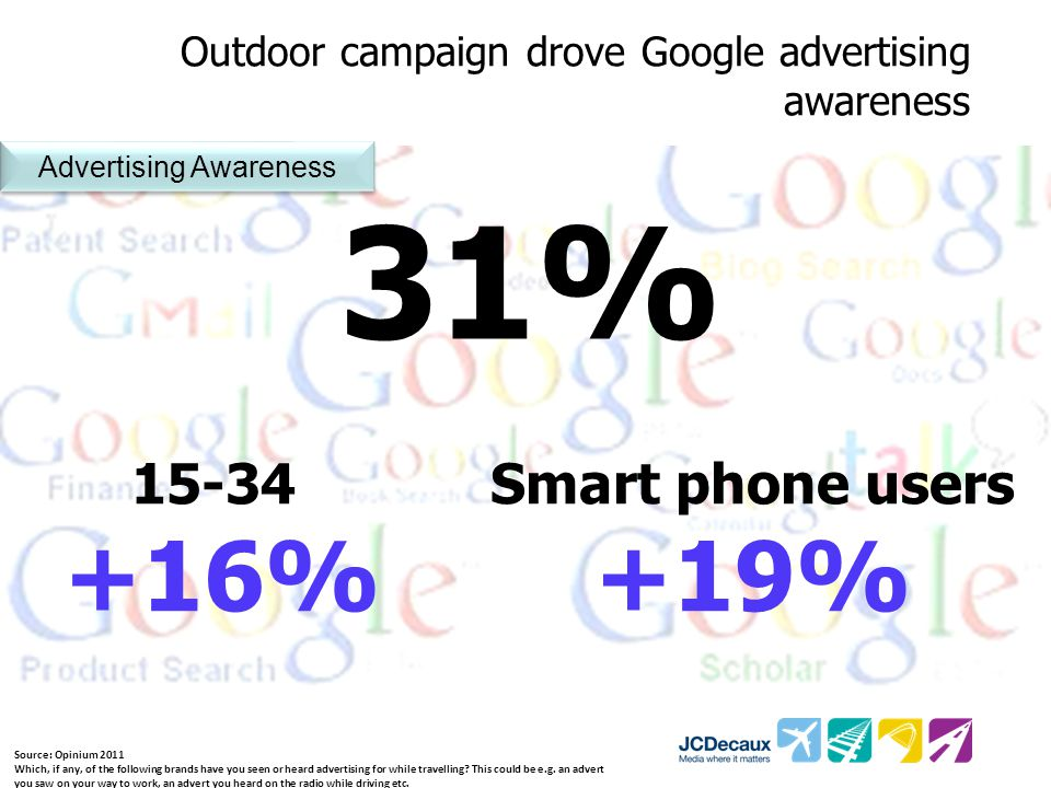 Outdoor campaign drove Google advertising awareness Source: Opinium 2011 Which, if any, of the following brands have you seen or heard advertising for while travelling.