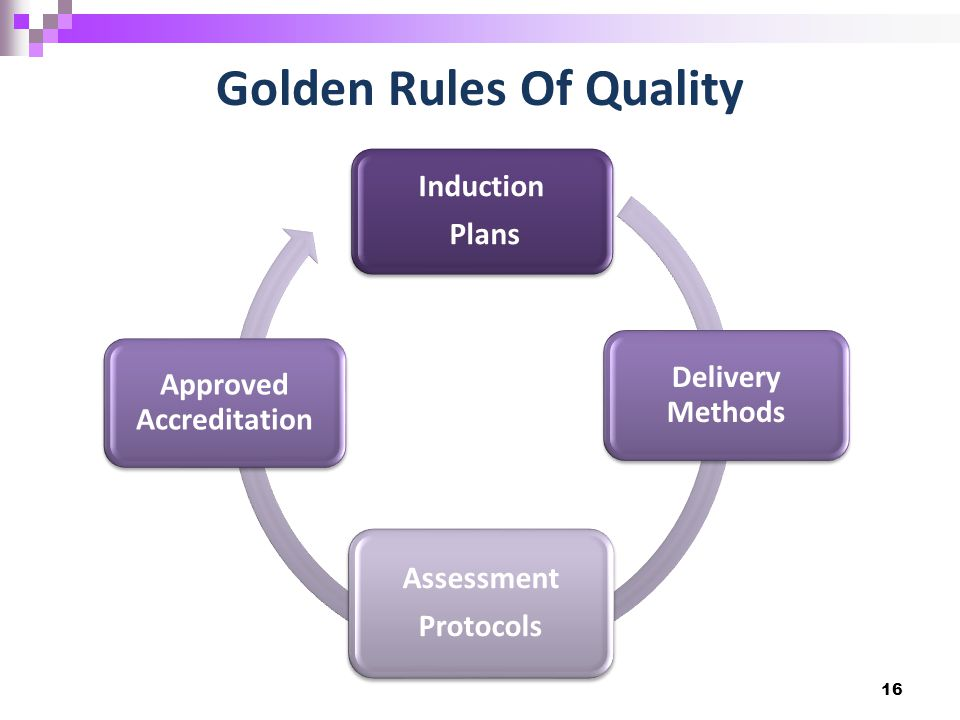 Golden Rules Of Quality Induction Plans Delivery Methods Assessment Protocols Approved Accreditation 16
