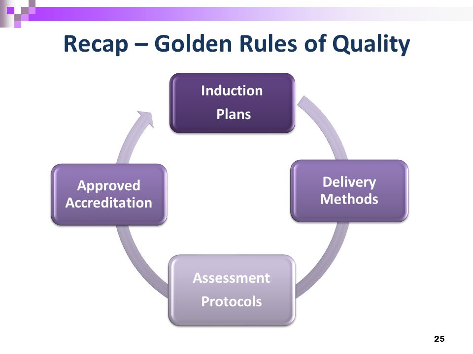 Recap – Golden Rules of Quality 25 Induction Plans Delivery Methods Assessment Protocols Approved Accreditation