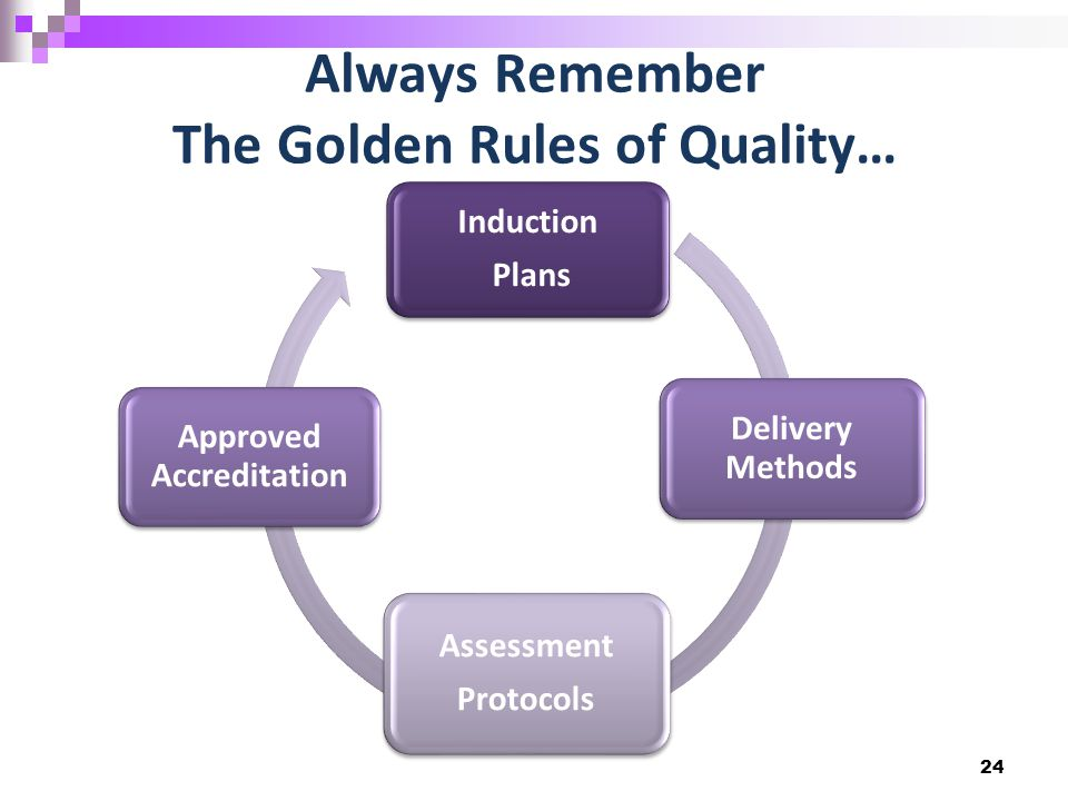 Always Remember The Golden Rules of Quality… Induction Plans Delivery Methods Assessment Protocols Approved Accreditation 24