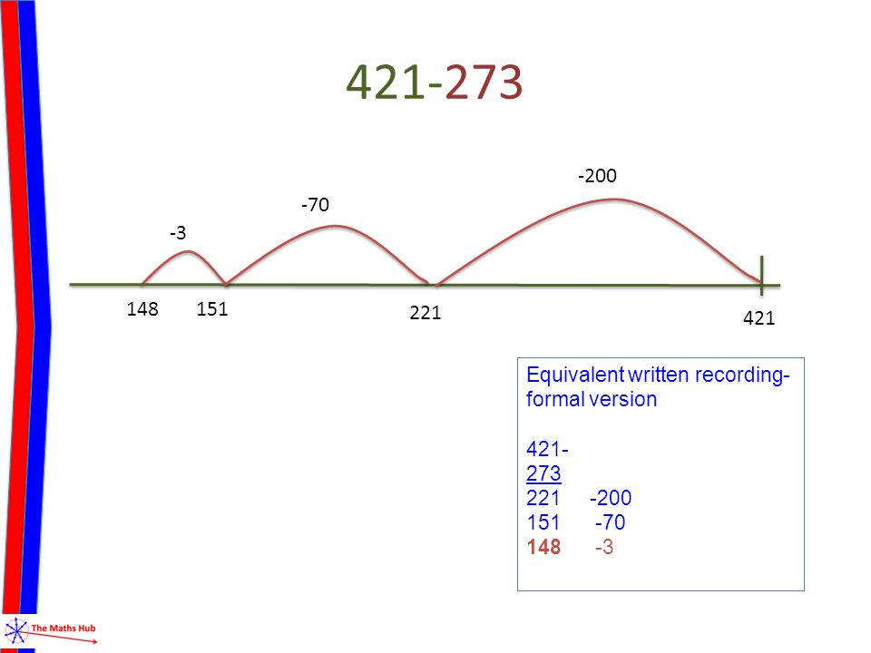 421-273 -3 148 421 -200 221 -70 151 Equivalent written recording- formal version 421- 273 221 -200 151 -70 148 -3