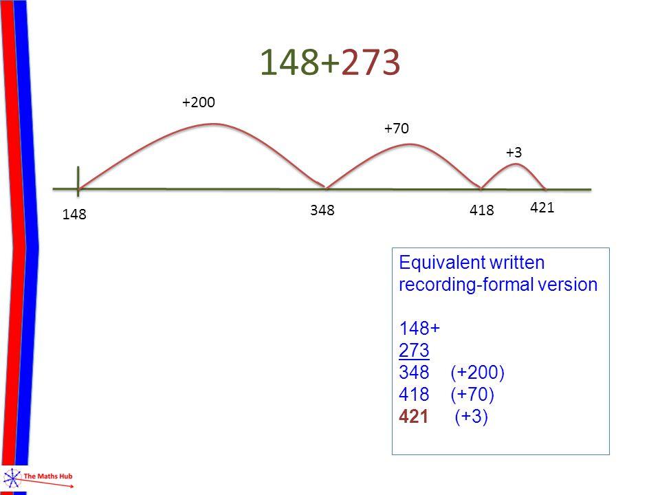 148+273 148 +200 348 +70 418 +3 421 Equivalent written recording-formal version 148+ 273 348 (+200) 418 (+70) 421 (+3)