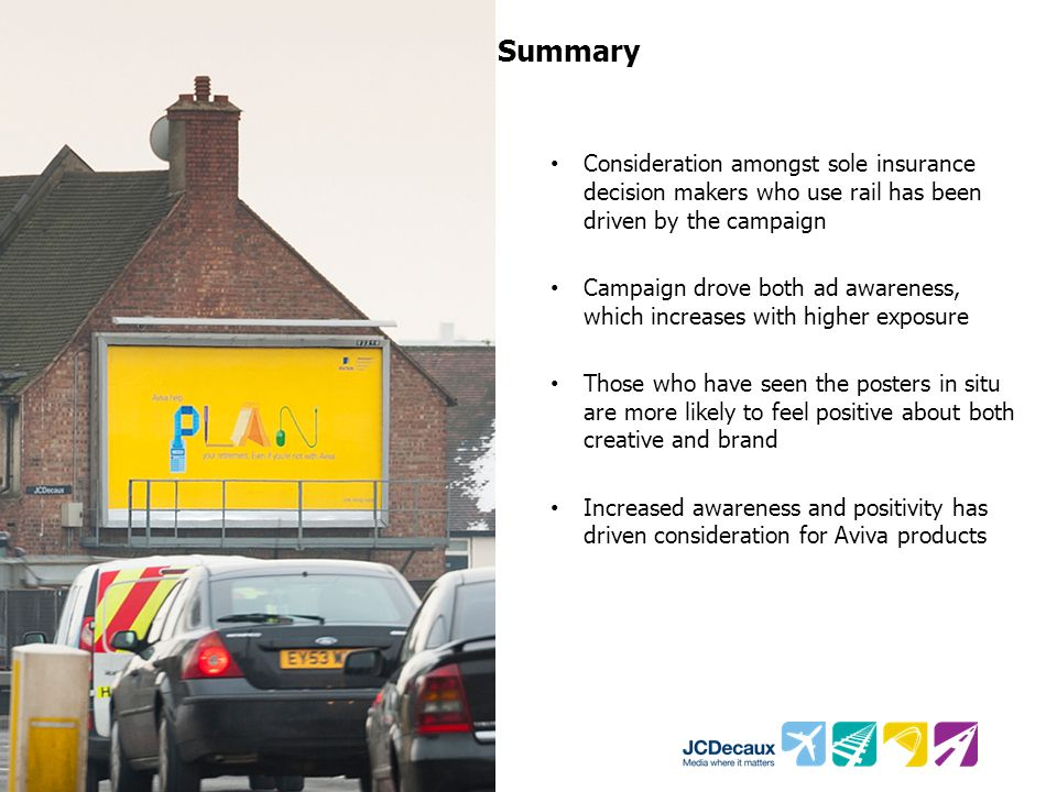 Summary Consideration amongst sole insurance decision makers who use rail has been driven by the campaign Campaign drove both ad awareness, which increases with higher exposure Those who have seen the posters in situ are more likely to feel positive about both creative and brand Increased awareness and positivity has driven consideration for Aviva products