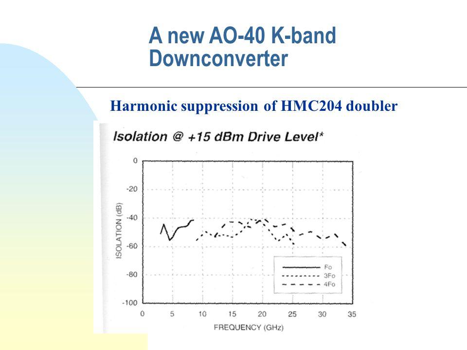 Harmonic suppression of HMC204 doubler