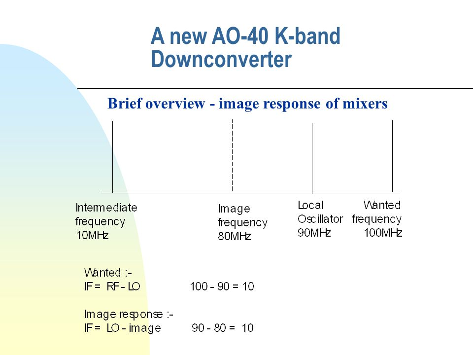 A new AO-40 K-band Downconverter Brief overview - image response of mixers