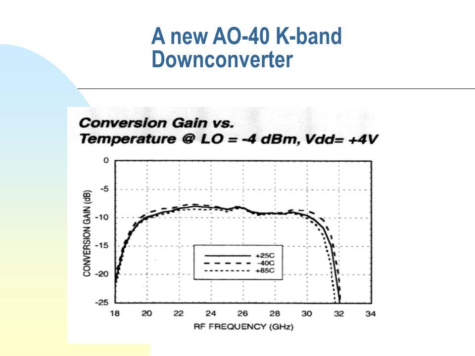 A new AO-40 K-band Downconverter