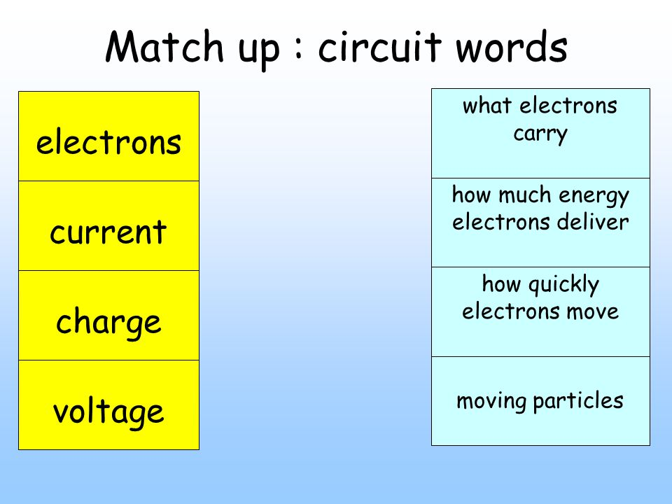 Match up : circuit words electrons current charge voltage moving particles how quickly electrons move how much energy electrons deliver what electrons carry