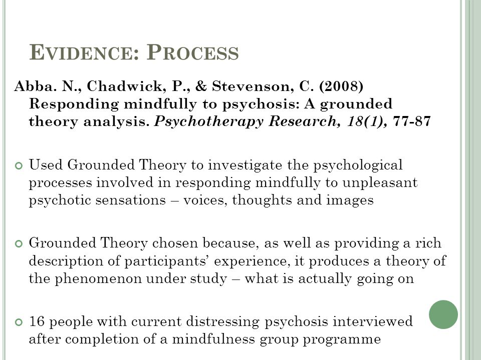 E VIDENCE : P ROCESS Abba. N., Chadwick, P., & Stevenson, C. (2008) Responding mindfully to psychosis: A grounded theory analysis. Psychotherapy Resea