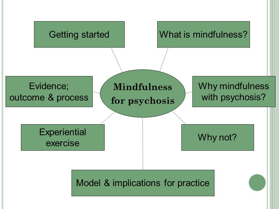 Mindfulness for psychosis What is mindfulness. Why not.
