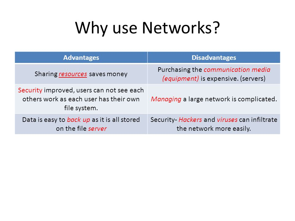 Why use Networks.