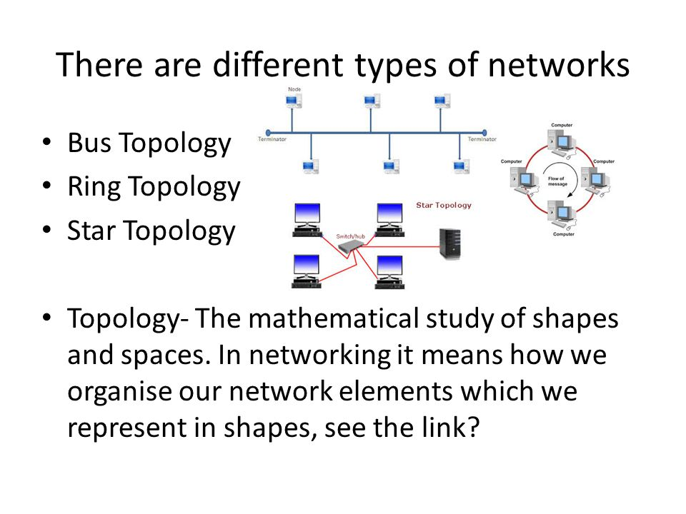 There are different types of networks Bus Topology Ring Topology Star Topology Topology- The mathematical study of shapes and spaces.