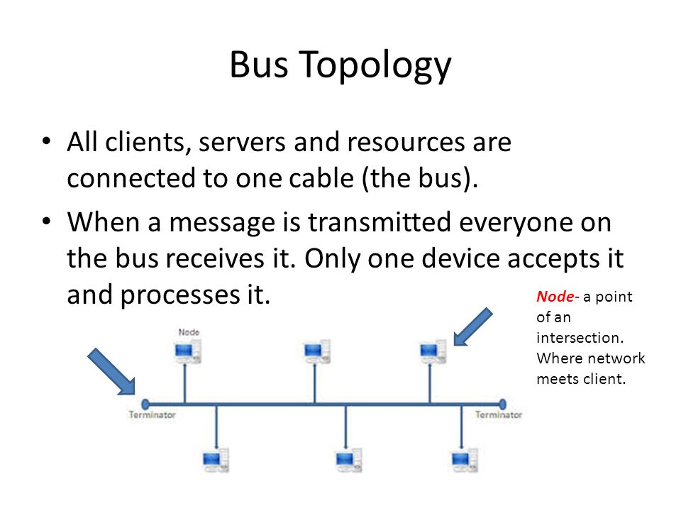 Bus Topology All clients, servers and resources are connected to one cable (the bus).