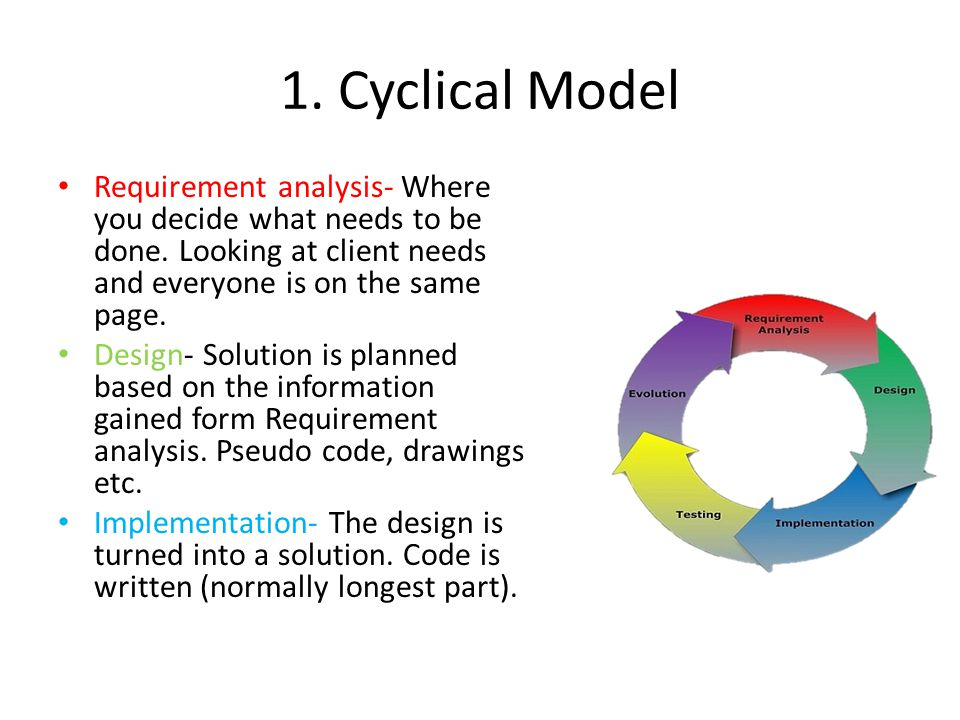 1. Cyclical Model Requirement analysis- Where you decide what needs to be done.