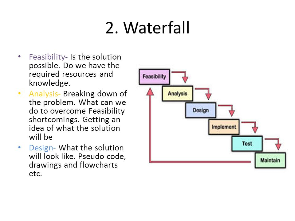 2. Waterfall Feasibility- Is the solution possible.