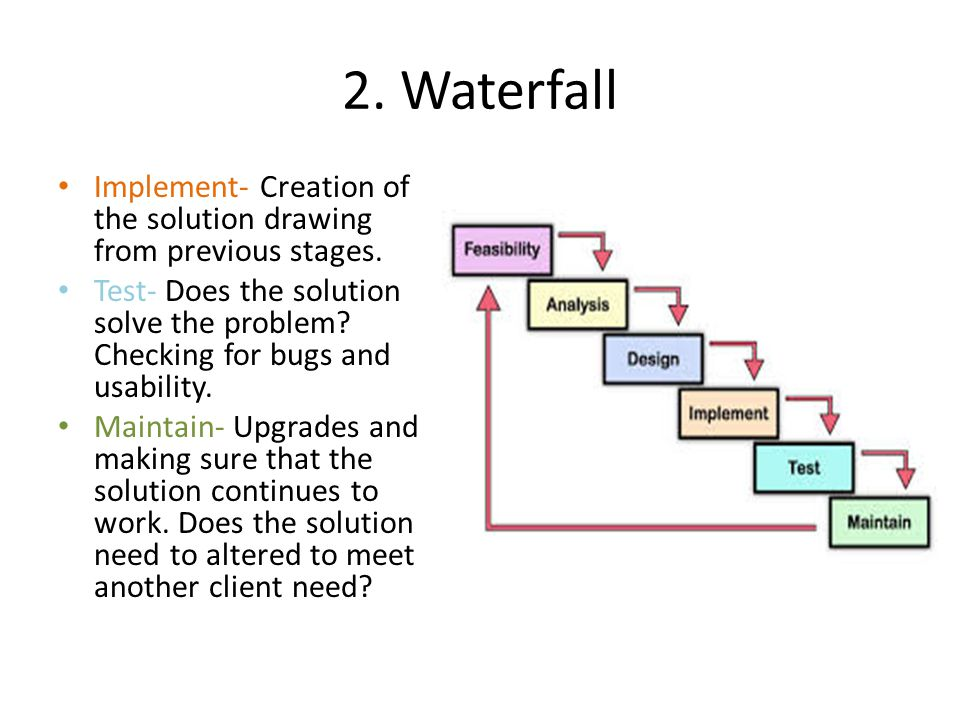 2.Waterfall Implement- Creation of the solution drawing from previous stages.
