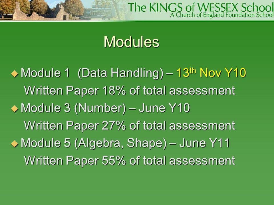 Modules  Module 1 (Data Handling) – 13 th Nov Y10 Written Paper 18% of total assessment Written Paper 18% of total assessment  Module 3 (Number) – J