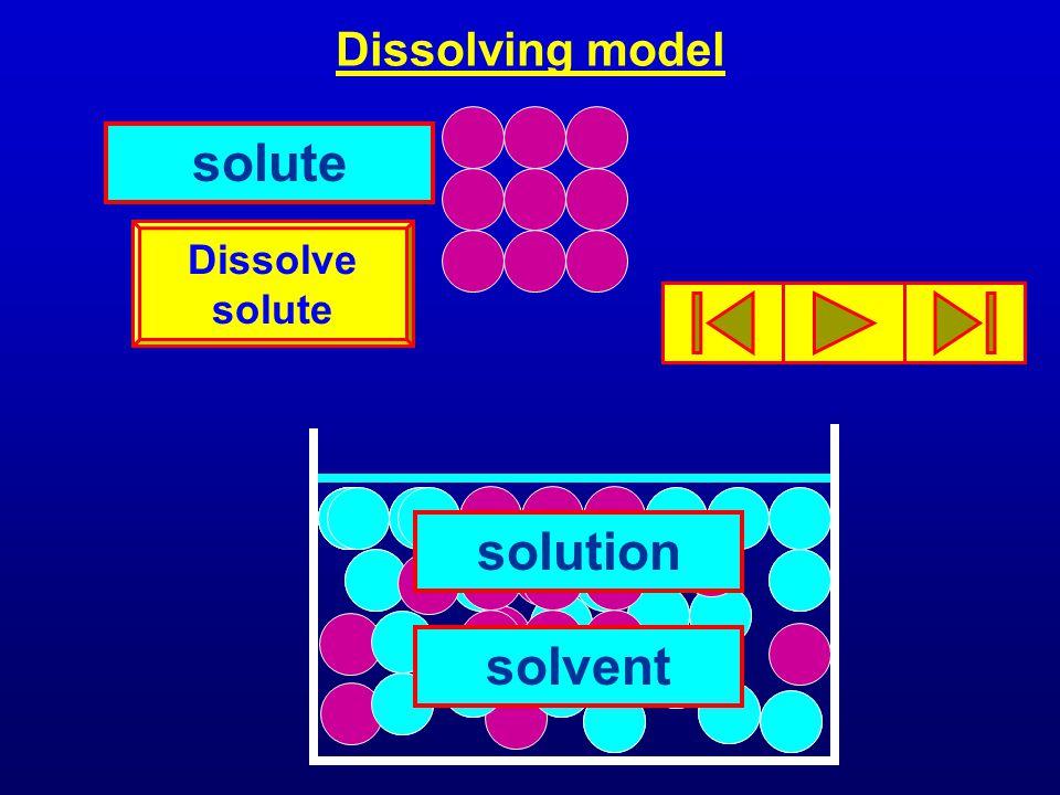 Dissolving model solvent solution solute Dissolve solute