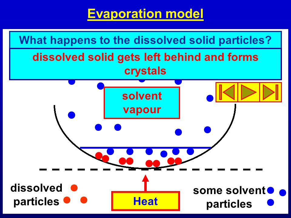 Heat Evaporation model solvent vapour dissolved particles What happens to the dissolved solid particles.