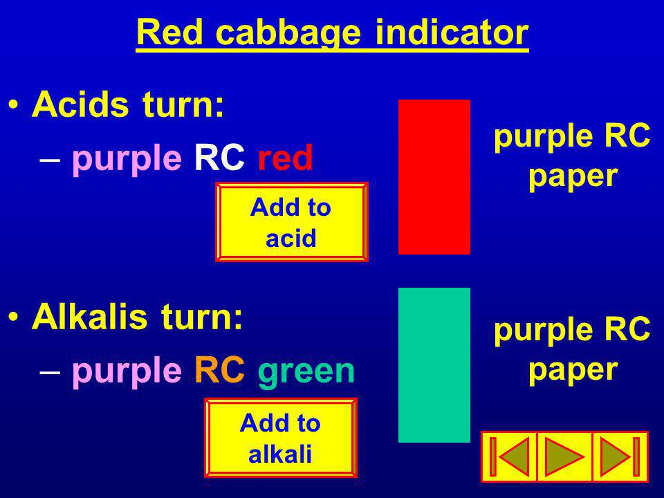 Red cabbage indicator Acids turn: – purple RC red Alkalis turn: – purple RC green purple RC paper Add to acid Add to alkali