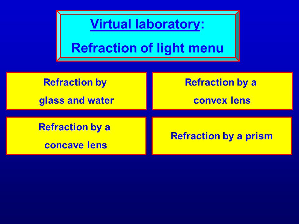 Refraction by glass and water Refraction by a convex lens Refraction by a concave lens Refraction by a prism Virtual laboratory: Refraction of light menu