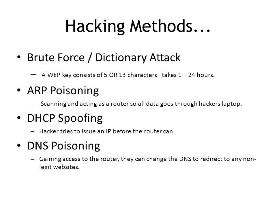 Hacking Methods...