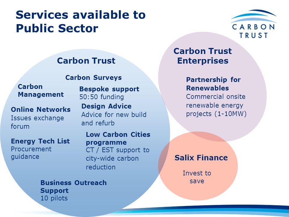 Carbon Trust Carbon Footprinting Low Carbon Procurement Agenda