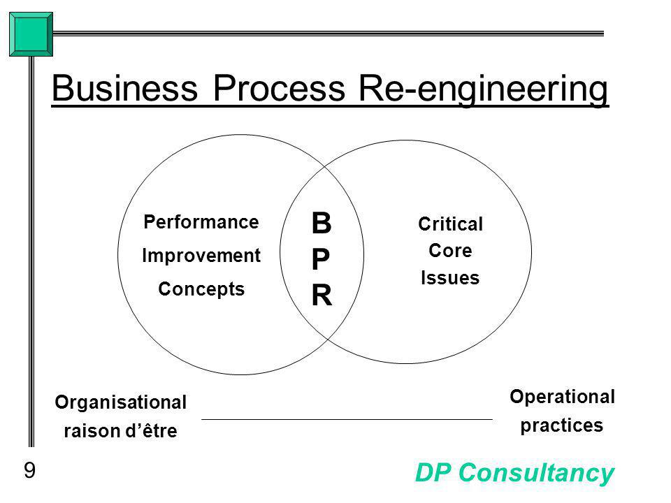 9 DP Consultancy Business Process Re-engineering BPRBPR Performance Improvement Concepts Critical Core Issues Organisational raison d'être Operational practices