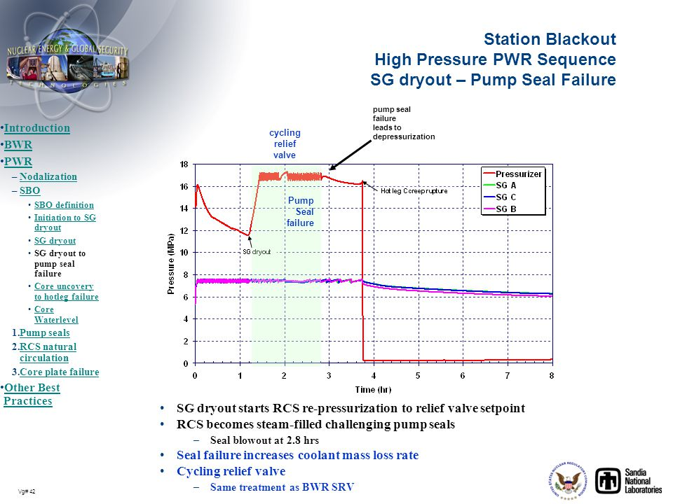 Vg# 42 Station Blackout High Pressure PWR Sequence SG dryout – Pump Seal Failure SG dryout starts RCS re-pressurization to relief valve setpoint RCS b