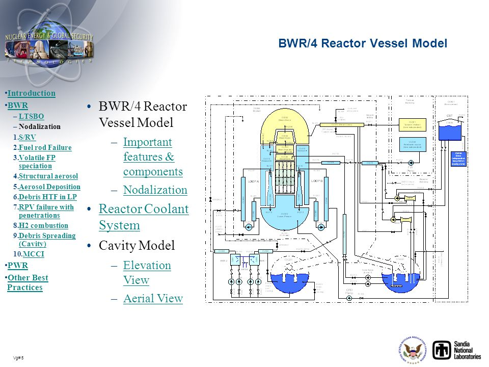 Vg# 5 BWR/4 Reactor Vessel Model –Important features & componentsImportant features & components –NodalizationNodalization Reactor Coolant SystemReact